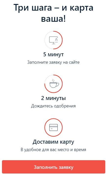 «Альфа-Банк» — Онлайн Заявка на Оформление Кредитной Карты с Доставкой