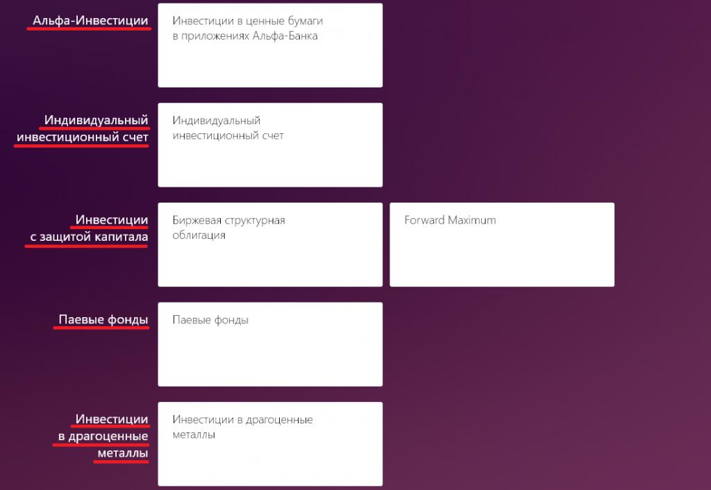 Функции и возможности онлайн-банкинга Alfa Bank
